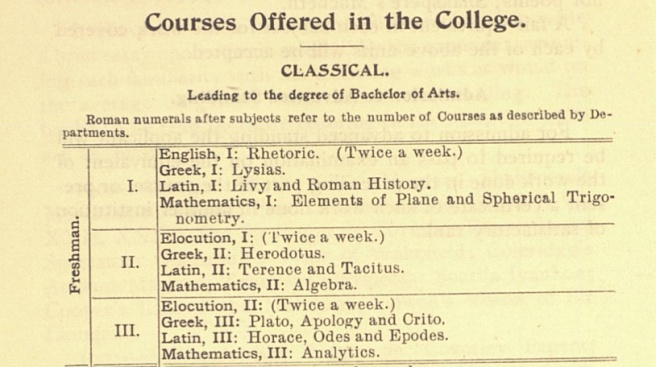 I don't know about you, but my Freshman year BA general curriculum was nothing like this.  Source: http://digitalcollections.net.ucf.edu/cdm/ref/collection/CFM/id/91626
