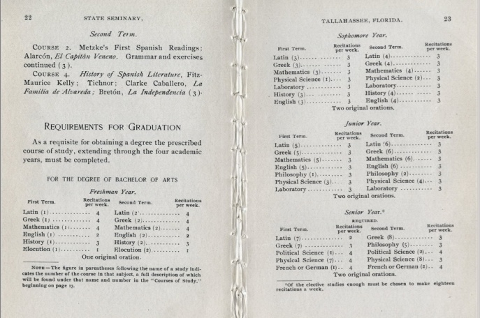 Notice Greek AND Latin were required for FRESHMEN.  Source: FSU archives