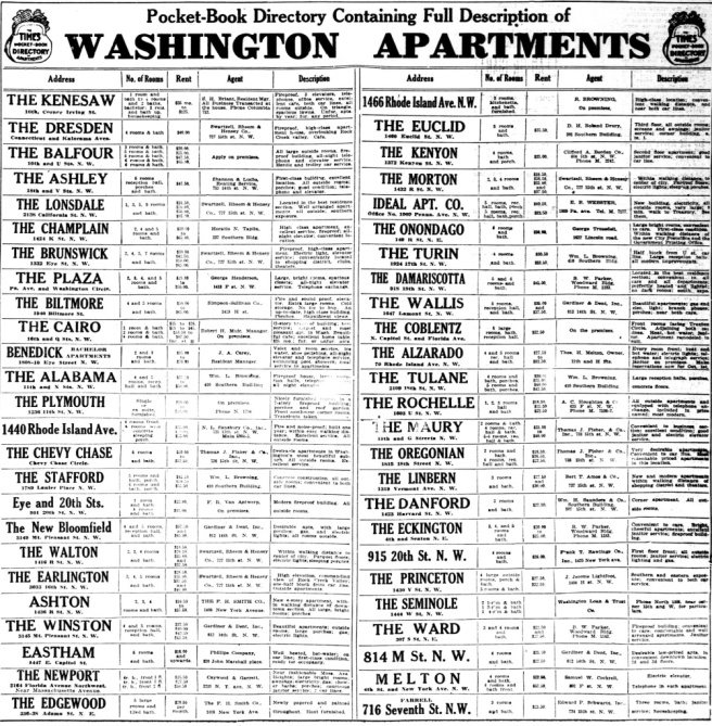 Several of these apartment buildings still exist today -- but you could expect to pay about $2500/mo in rent. Source: www.ghostsofdc.org