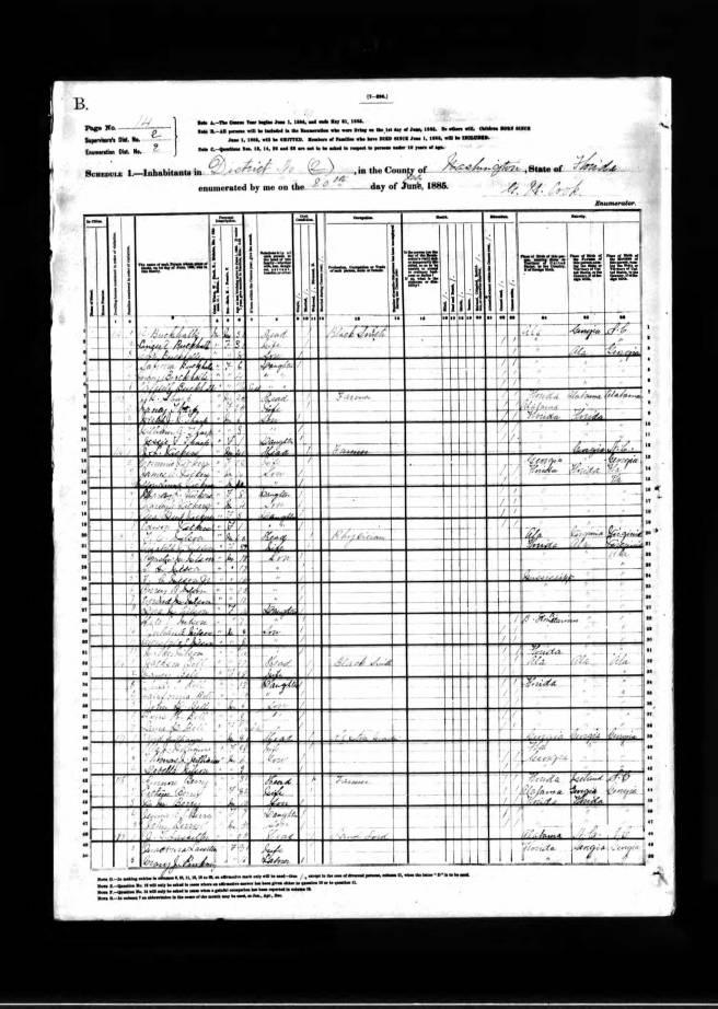 1885 Census of Washington County, Florida. Source: NARA