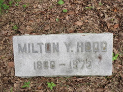 Mary G. and Milton Y. Hood. Source: Ancestry.com