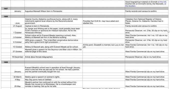You can use whatever headings you prefer. The center column is where I make notes on what I've found.
